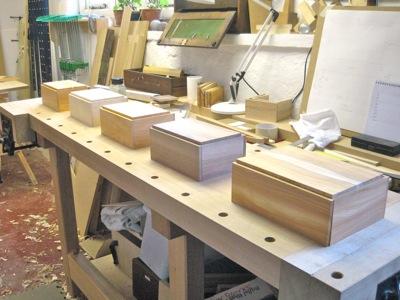 Boxes as Sorbet